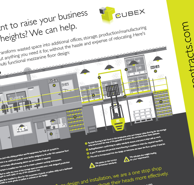 Cubex Contracts